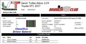 Gara1 Trofeo Estivo 1-24 Toyota GT1 Driver Esterni 2017