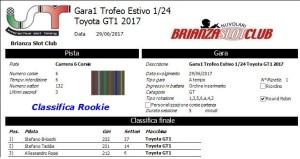 Gara1 Trofeo Estivo 1-24 Toyota GT1 Rookie 2017