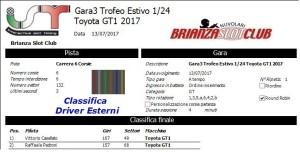 Gara3 Trofeo Estivo 1-24 Toyota GT1 Driver Esterni 2017
