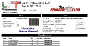 Gara4 Trofeo Estivo 1-24 Toyota GT1 Driver Esterni 2017
