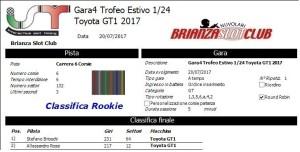 Gara4 Trofeo Estivo 1-24 Toyota GT1 Rookie 2017