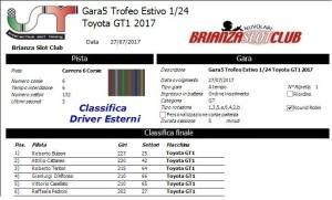 Gara5 Trofeo Estivo 1-24 Toyota GT1 Driver Esterni 2017
