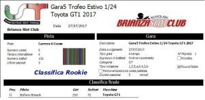 Gara5 Trofeo Estivo 1-24 Toyota GT1 Rookie 2017