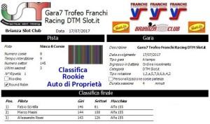 Gara7 Trofeo Franchi Racing DTM Auto di Proprietà Rookie 17