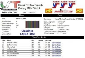 Gara7 Trofeo Franchi Racing DTM Corsie Fisse 17