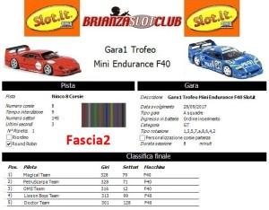 Gara1 Trofeo Mini Endurance F40 Fascia2