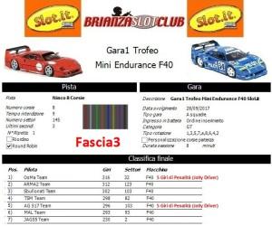 Gara1 Trofeo Mini Endurance F40 Fascia3