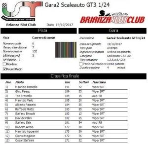 Gara2 Scaleauto GT3 Autunnale 17