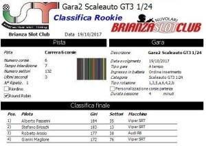Gara2 Scaleauto GT3 Autunnale Rookie 17