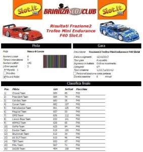 Gara2 Trofeo Mini Endurance F40