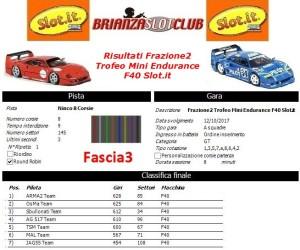 Gara2 Trofeo Mini Endurance F40 Fascia3