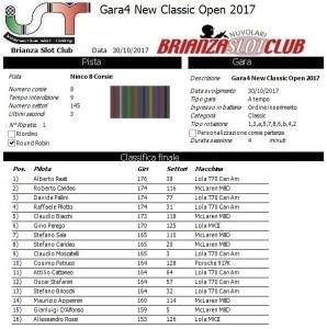Gara4 Classic Open New 17