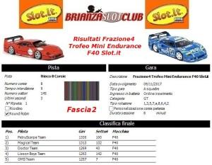 Gara4 Trofeo Mini Endurance F40 Fascia2