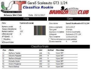 Gara5 Scaleauto GT3 Autunnale Rookie 17