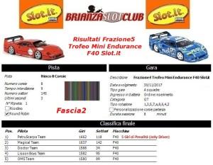 Gara5 Trofeo Mini Endurance F40 Fascia2