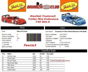 Gara5 Trofeo Mini Endurance F40 Fascia3