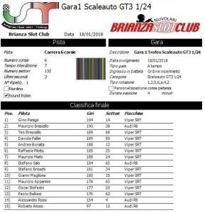 Gara1 Scaleauto 18