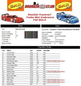 Gara7 Trofeo Mini Endurance F40