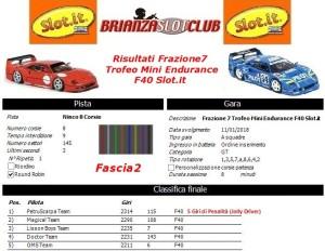 Gara7 Trofeo Mini Endurance F40 Fascia2