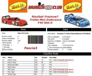 Gara7 Trofeo Mini Endurance F40 Fascia3