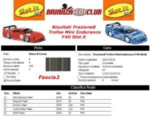Gara8 Trofeo Mini Endurance F40 Fascia2