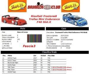 Gara8 Trofeo Mini Endurance F40 Fascia3