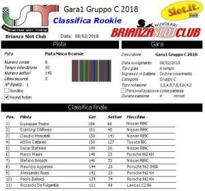 Gara1 Gruppo C Rookie 18