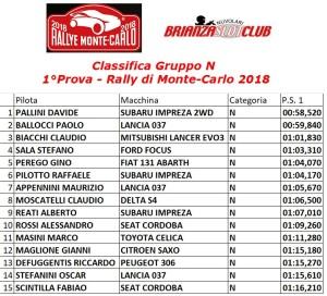 Gara1 Rally Gruppo 1.N 18