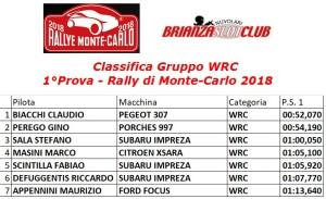 Gara1 Rally WRC 18