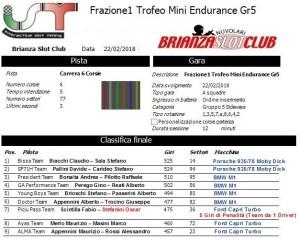 Gara1 Trofeo Mini Endurance Gr5 18