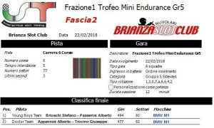 Gara1 Trofeo Mini Endurance Gr5 Fascia2 18
