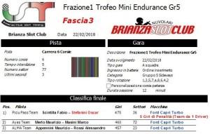 Gara1 Trofeo Mini Endurance Gr5 Fascia3 18