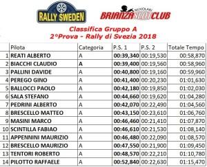 Gara2 Rally Gruppo A Svezia 2.18