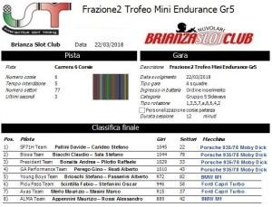 Gara2 Trofeo Mini Endurance Gr5 18