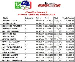 Gara3 Rally 1 Gruppo N Messico 18