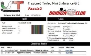 Gara3 Trofeo Mini Endurance Gr5 Fascia2 18