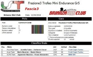 Gara3 Trofeo Mini Endurance Gr5 Fascia3 18