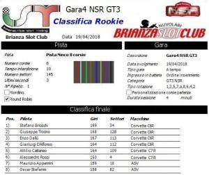Gara4 GT3 NSR Rookie 18
