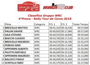Gara4 Rally 3 Gruppo WRC Tour de Corse 18