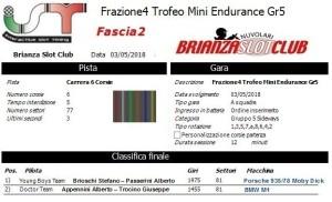 Gara4 Trofeo Mini Endurance Gr5 Fascia2 18