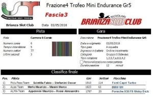 Gara4 Trofeo Mini Endurance Gr5 Fascia3 18