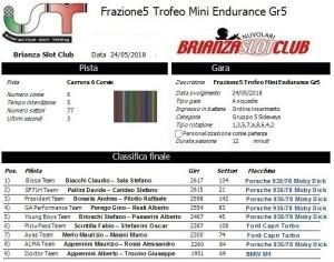 Gara5 Trofeo Mini Endurance Gr5 18
