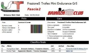 Gara5 Trofeo Mini Endurance Gr5 Fascia2 18