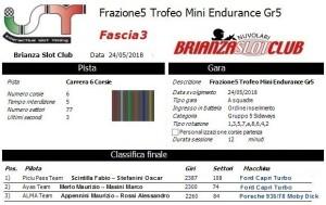 Gara5 Trofeo Mini Endurance Gr5 Fascia3 18