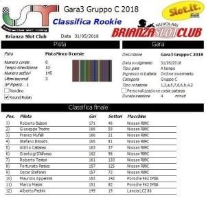 Gara3 Gruppo C Rookie 18