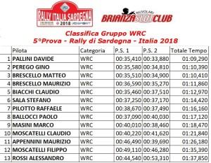 Gara5 Rally Gruppo WRC Sardegna Italia 3.18