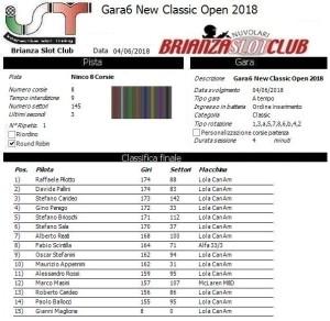 Gara6 Classic Open New 18