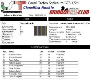 Gara6 Scaleauto Rookie 18