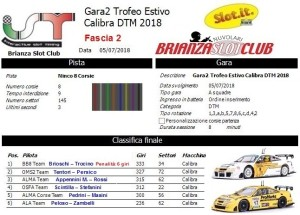 Gara2 Trofeo Estivo DTM Calibra Slot.it. Facia2 2018