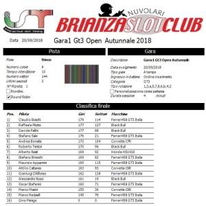 Gara1 GT3 Open 2018 Autunnale